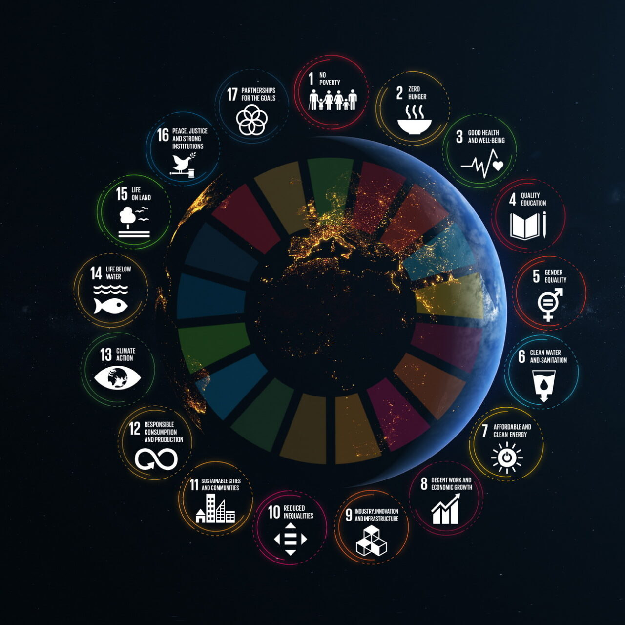 Nachhaltigkeits-Engagement richtig dokumentiert